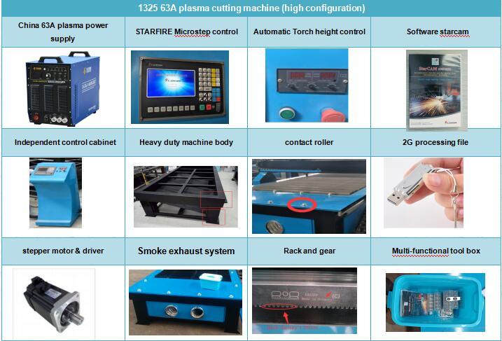 Main parts of the machine