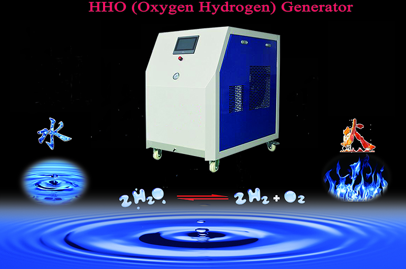 HHO Generator poster